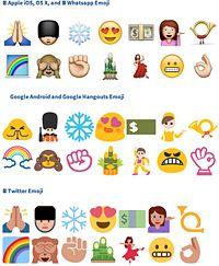 Emoji sexting dictionary